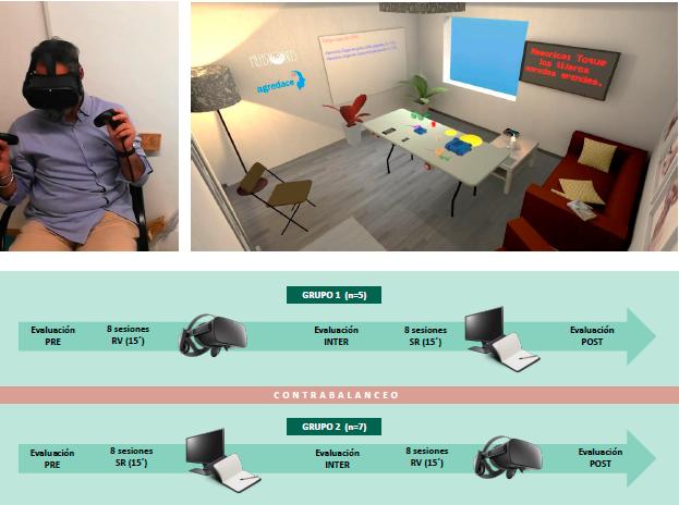 rehabilitación realidad virtual